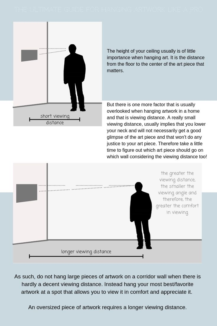 A cheat note about the importance of the viewing distance when hanging art.
