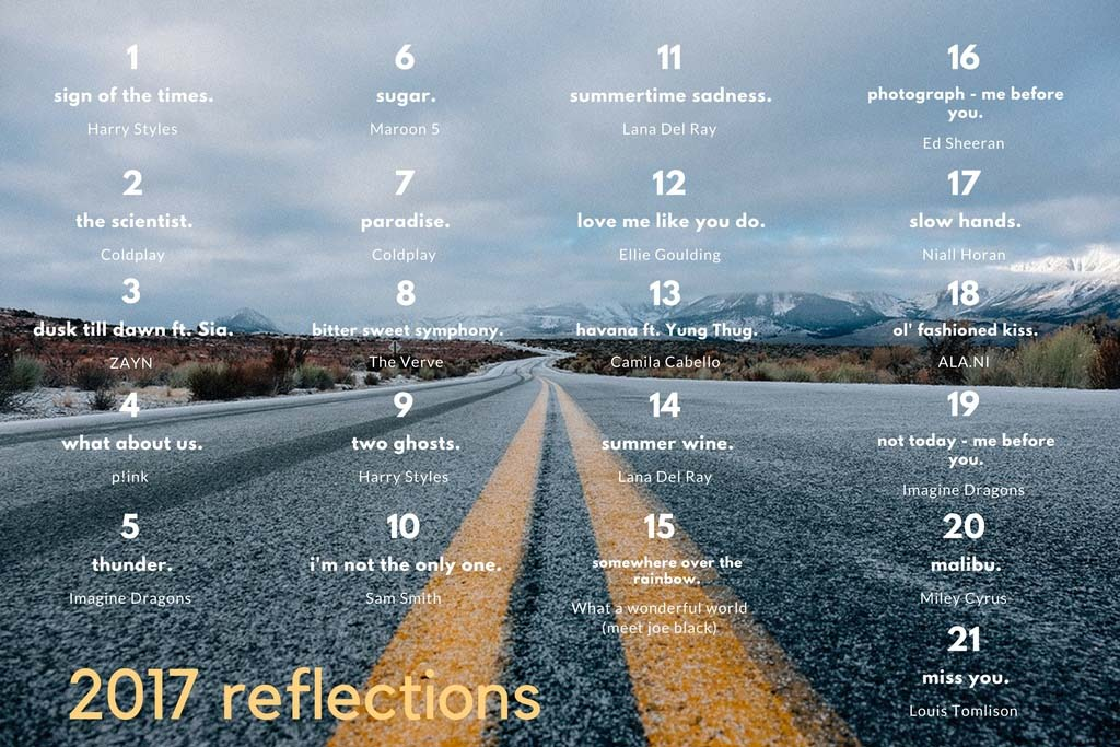 Road detail with the two parallel yellow lines running along it while in the background there's a snowy landscape. In the foreground are the details of the songs that make up the 2017 reflections music playlist that can be viewed via YouTube.