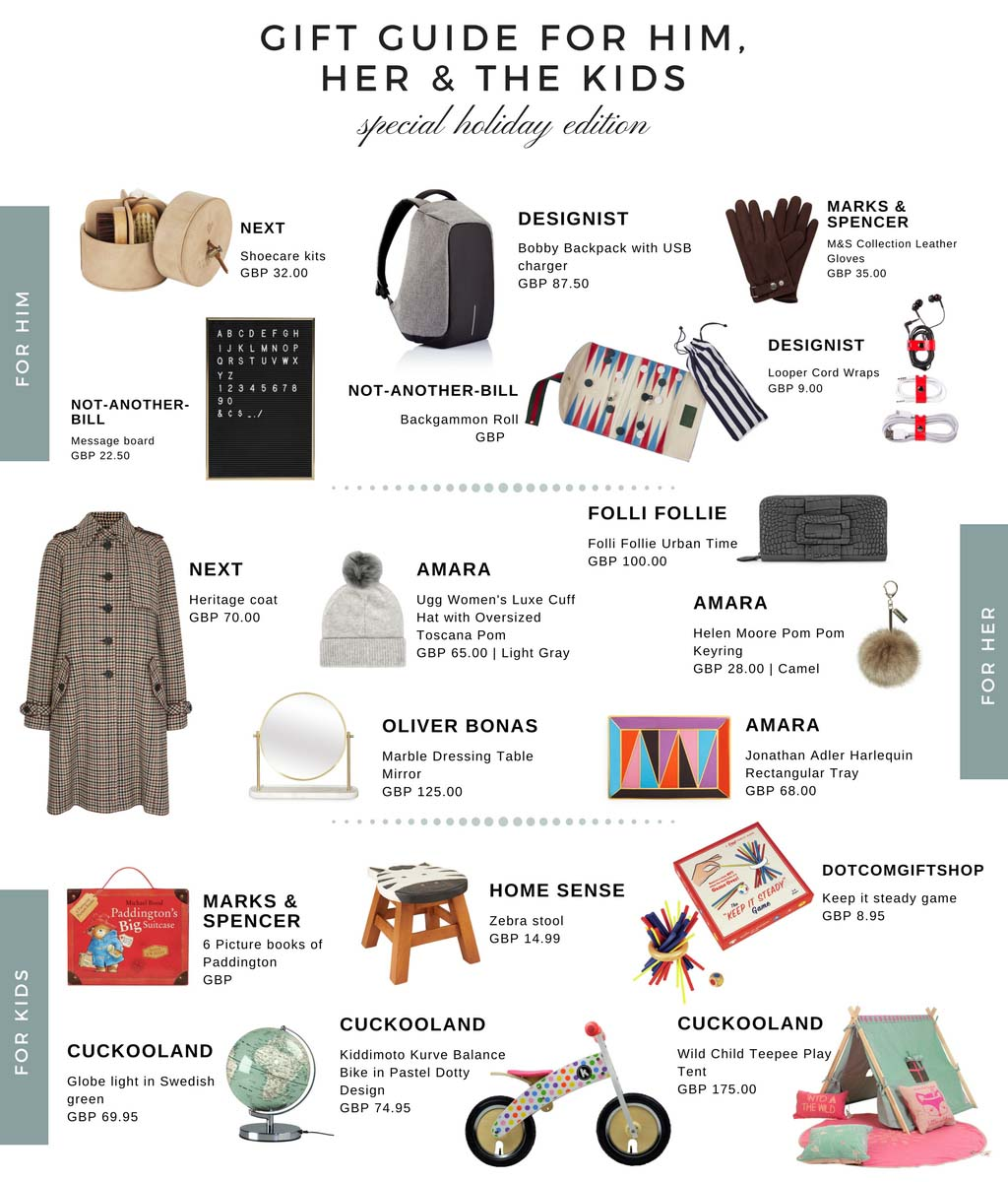 A moodboard with gifts for him, her and the kids