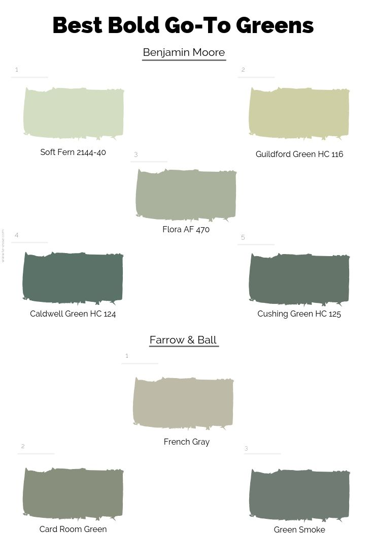 My favorite bold green go-to shades ideal for bedrooms, vanity rooms, kitchens and living rooms.