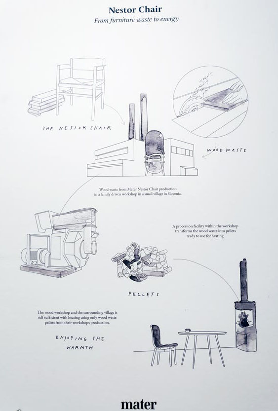 A graphic illustrates a no waste type of philosophy that goes into the making of this chair by mater.