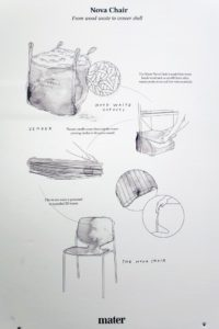 A graphic illustrating how wood waste turn into the 3D veneer of the Nova chair embracing the waste-to value philosophy.